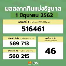 MThai - ผลสลากกินแบ่งฯ งวด 1 มิ.ย. 62 ตรวจหวยรางวัลอื่นๆ...