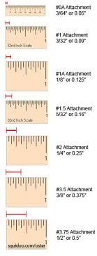 Hair Length Chart Men Numbers Www Bedowntowndaytona Com