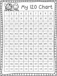Counting By 25 Chart 25 Best Counting To 120 Images 1st Grade Math First Grade