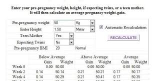 Pregnancy Weight Gain Week By Week Chart Vitor And Christine Diy Wedding Blog Pregnancy Weight Gain