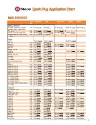 Spark Plug Application Chart