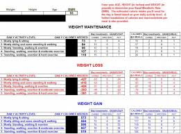 Muscle Gain Workout Chart A Practical Muscle Growth Plan For The Skinny Guy Breaking