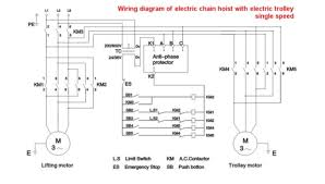 crane panel wiring diagram crane image wiring diagram wiring diagram for electric hoist wiring auto wiring diagram on crane panel wiring diagram