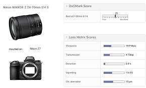nikon nikkor z 24 70mm f4 s lens review