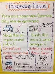 Possessive Nouns Teaching Grammar Grammar Anchor Charts