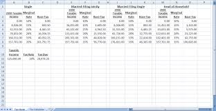 Estimate Payroll Taxes Calculator Build A Dynamic Income Tax Calculator Part 1 Of 2