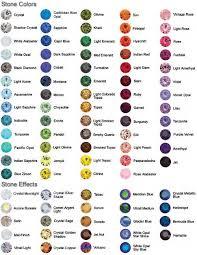 Stone Colours Writing Tips Writing Inspiration Writing