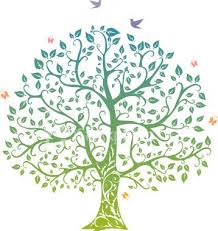 Tree Design Wall Decal Family Tree Designs 496145 Handcut Designs Chicago