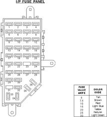 2000 ford explorer fuse box vehiclepad 2000 ford explorer fuse panel diagram for 2000 ford explorer sport trak fixya