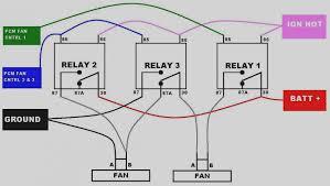 painless wiring fan relay diagram wiring diagram value painless fan relay wiring diagram wiring diagram user painless wiring fan relay diagram