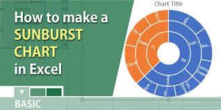 Sunburst Chart In Excel Sunburst Chart In Microsoft Excel Chris Menard Training