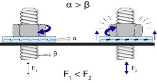 anti vibration fasteners bolt
