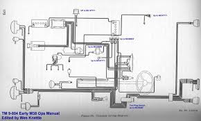 m38a1 jeep wiring diagram m38a1 wiring diagrams online this is the wiring diagram