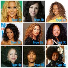 Curl Patterns Inspiration What Is My Curl Type Natural Curls Club