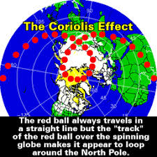 what is the coriolis effect for kids. the-coriolis-effect what is the coriolis effect for kids