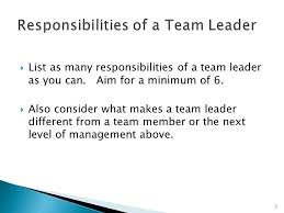 Unit 250 Developing Yourself As A Team Leader Ppt Download