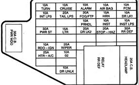 oldsmobile achieva fuse diagram oldsmobile achieva horn relay location questions answers not finding what you are looking for