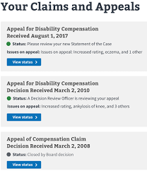 Va Disability Compensation Pay Chart 2018 Board Of Veterans Appeals