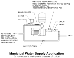 water tank pump installation diagram water image how to install water pressure booster pumps pumpstoreusa com on water tank pump installation diagram