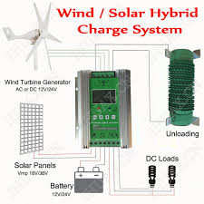 Online Shop 1400W MPPT <b>Wind</b> Solar Hybrid Boost Charge ...