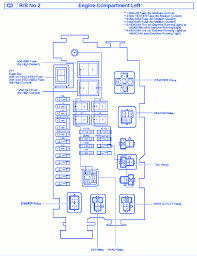 2004 4runner fuse diagram wiring diagrams best 2005 tacoma fuse diagram wiring diagram online 2002 toyota 4runner fuse box diagram 2004 4runner fuse diagram