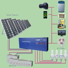 Solar Power System Design For Home Home Design - Home solar power system design