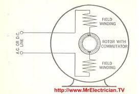 4 Wire Ac Motor Wiring Diagram 4 Wire Fan Motor Wiring