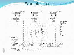 basic pneumatic circuit 21 example circuit