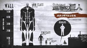 Attack On Titan Size Chart Attack On Titan Episodes New