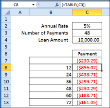 See Formula Results In An Excel Data Table Contextures Blog