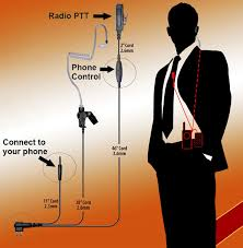 motorola radio accessories planet headset detail view here