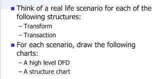 Think Of A Real Life Scenario For Each Of The Foll
