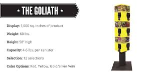 U Turn Vending Machine Complaints Enchanting Mechanical Bulk Vending Machines UTurn Vending Bulk Candy