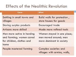 the neolithic revolution essay the neolithic revolution essay the neolithic revolution essay gxart orgneolithic revolution essayessay on how the neolithic revolution impact ancient