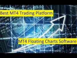 Best Mt4 Trading Platform Mt4 Floating Charts Software
