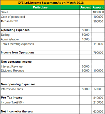 operating statement format income statement examples gaap ifrs income statement format