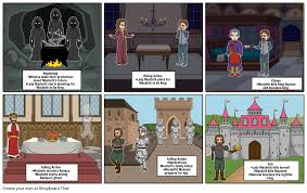 Macbeth Plot Chart Macbeths Plot Diagram Storyboard By Aollis