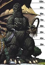 Godzilla Chart Godzillas Height Chart Godzilla Foto 46348 Fanpop