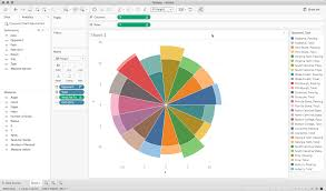 Coxcomb Chart Tableau How To Coxcomb Charts In Tableau Down For The Count
