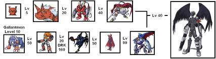 Digimon Dawn Digivolution Chart World Online Charts Collection