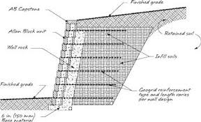 Small Picture 4 Considerations When Building A Segmental Retaining Wall Patio