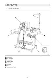 Juki Sewing Machine Manual