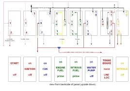 wiring diagram for drag car wiring image wiring drag race car wiring diagram drag auto wiring diagram schematic on wiring diagram for drag car