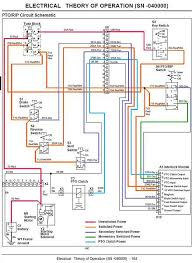 deere wiring harness diy enthusiasts wiring diagrams \u2022 john deere pto clutch wiring harness- gy21127 john deere wiring harness diagram wire center u2022 rh grooveguard co john deere wiring harness gy21127