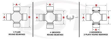 U Joint Measurement Chart Moog Universal Joints Chart By Size Moog