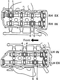 Repair guides routine maintenance and tune up valve lash 0900c15280092367 p 0900c1528009235c 5sfe camshaft diagram wiring diagram