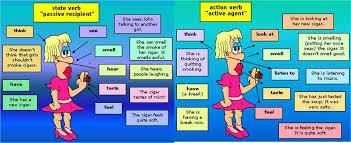 Action Verbs Mesmerizing ACTION AND NON ACTION VERBS My English Blog