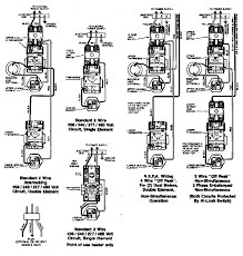 wiring diagram rheem water heaters the wiring diagram wiring diagram for rheem water heater wiring wiring wiring diagram