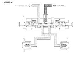 komatsu d20a 5 advice and info page 3 komatsu d20a 5 advice and info steering valve jpg