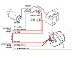 wiring diagram painless wiring harness diagram club car wiring alternator exciter wiring diagram gallery of painless wiring harness diagram